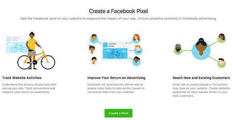 retargeting pixel facebook marketing